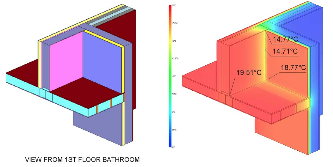 Psi therm 3D modelling