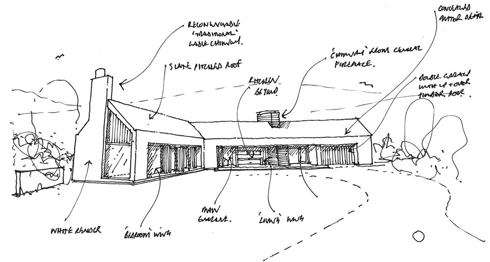 Architect's design sketch of the L-shaped house, based on traditional farmstead style