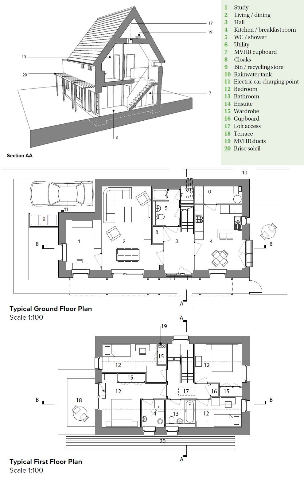 Floor plan guide