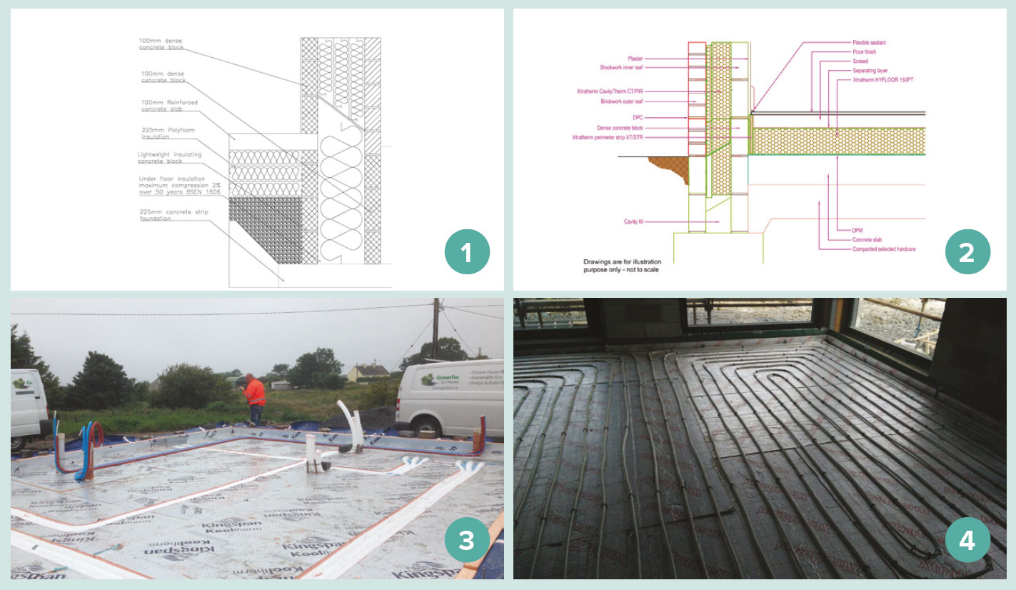 The PH+ guide to insulating foundations - passivehouseplus ie