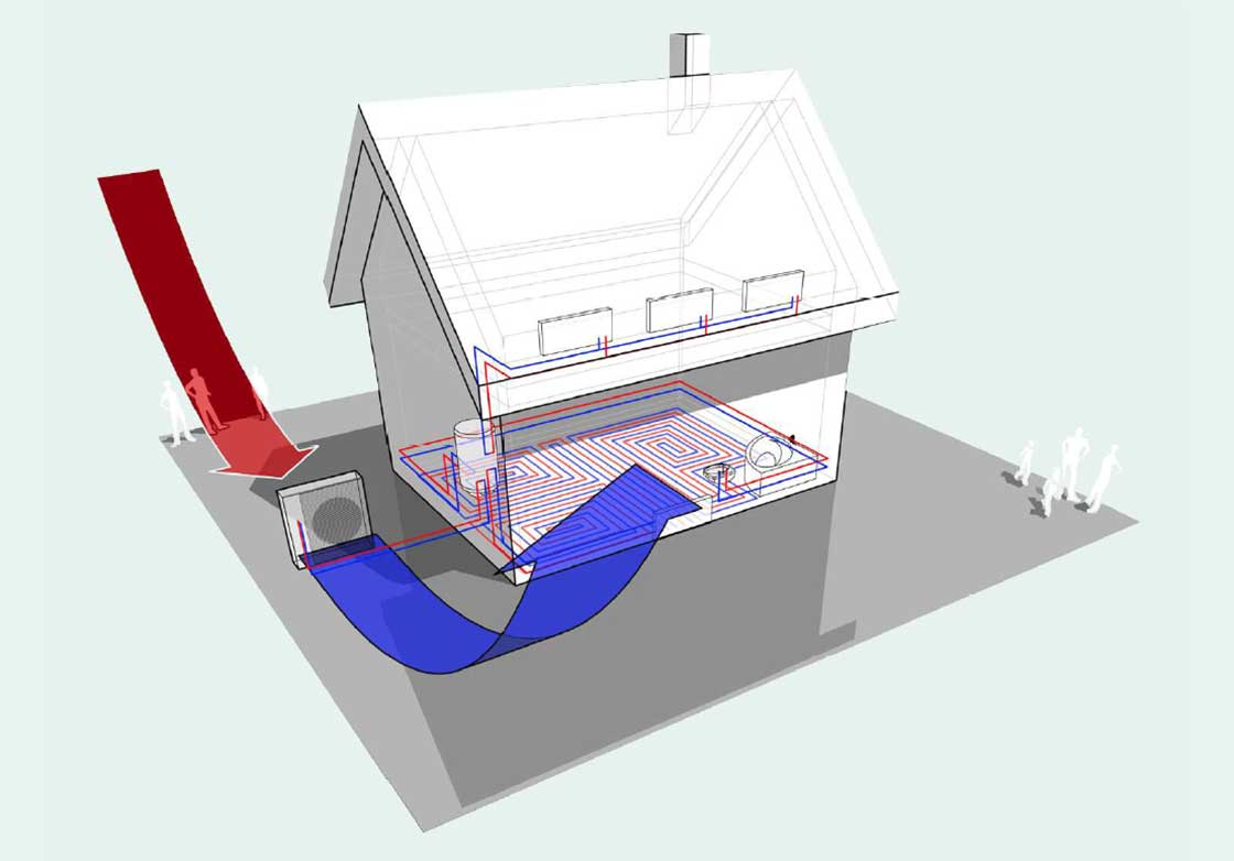 Air source heat pumps 01