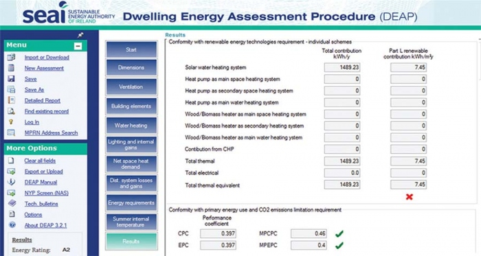 The Part L conformance results page from Deap. According to SEAI buildings which don't tick every box may nonetheless comply with Part L, providing an alternative method of compliance has been used