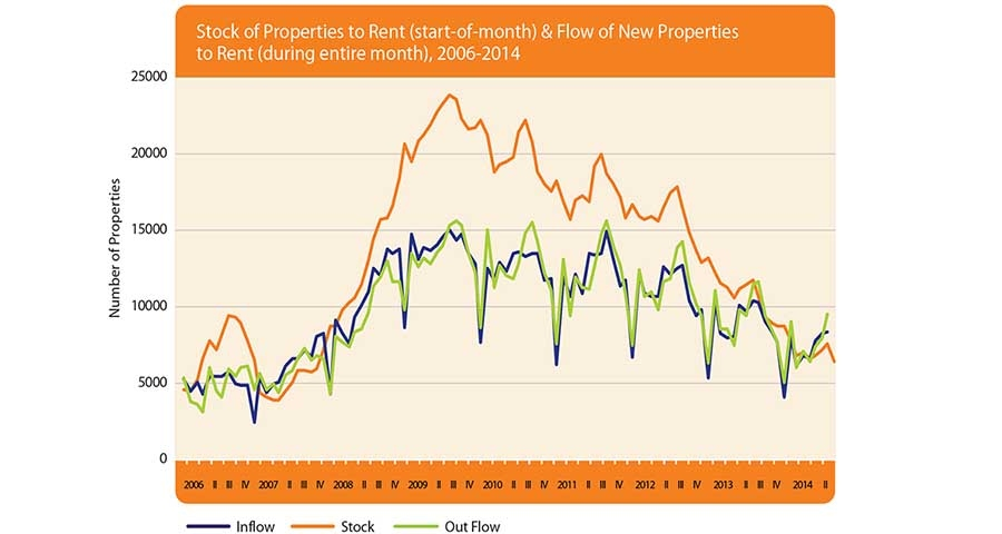 The Daft.ie report is wrong: tighter building regs don't hurt profits